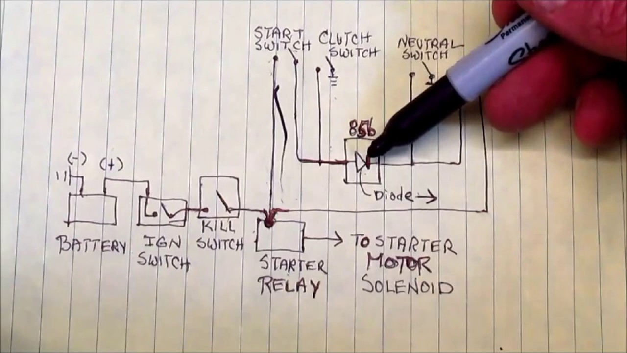 1983 BMW R100RS How To Use Wiring Diagram To Learn About Neutral Switch & Starter  YouTube