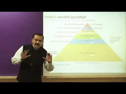 Knowledge Nugget - Current Affairs - 5 - India's wealth pyramid