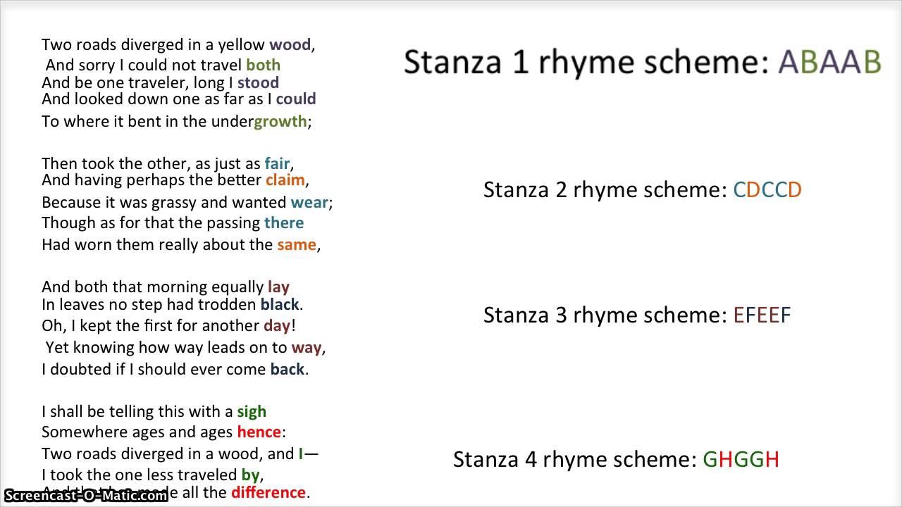 rhyme scheme rhyme scheme