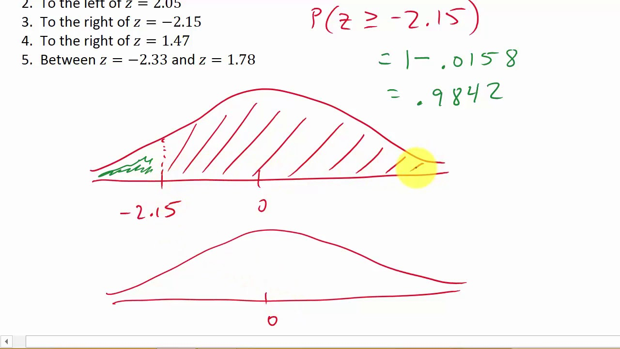 Finding Area Under A Curve Using Z Scores
