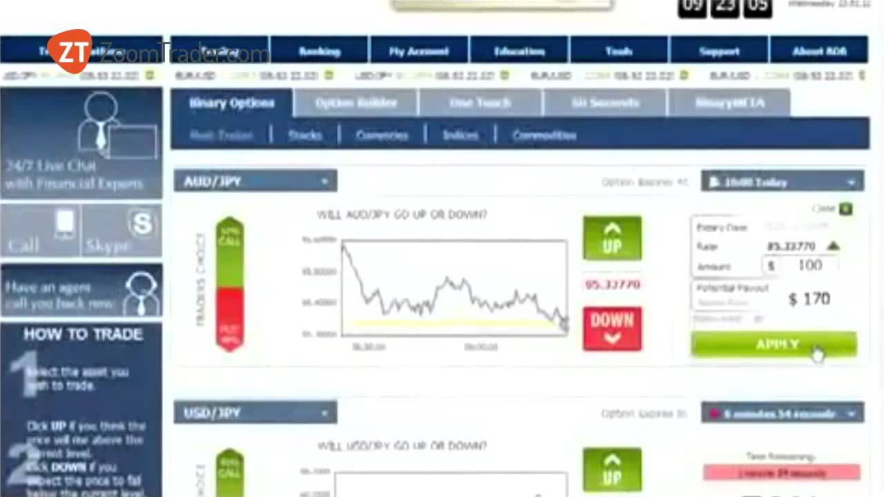 Interested in binary trading strategies