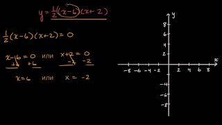 Построение графика квадратичной функции | Квадратичная функция | Алгебра I (2 видео)
