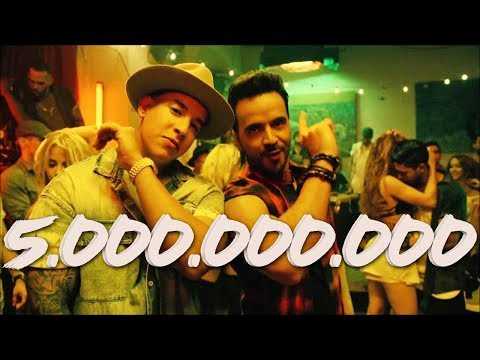 Top 100 Most Viewed Songs Of All Time (April 2018)