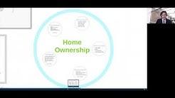 HUD 184 Native American Home Loans with Brandon Caruso