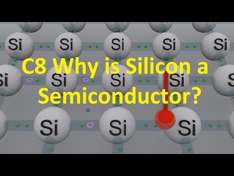 C8 Why is Silicon a Semiconductor? [HL IB Chemistry]