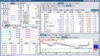 대성산업, 대성홀딩스, 대성에너지, 대성창투, 서울(도…