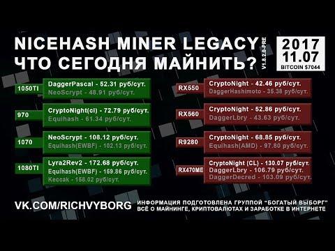 NiceHash Miner - самые профитные алгоритмы майнинга. Майнинг для домохозяек от 7-11-2017