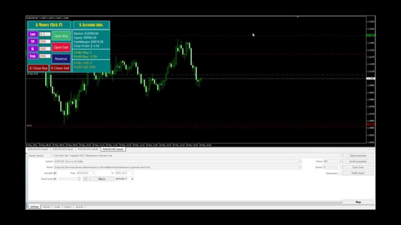 Forex news website