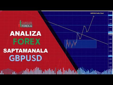 Forex Analiza Tehnica & Fundamentala - Cable (GBPUSD) & Aussie (AUDUSD)из YouTube · Длительность: 15 мин4 с