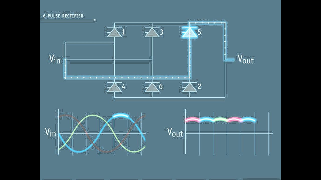 Hvdc Concepts Section 3 6 Pulse Rectifier Youtube Diode Bridge Circuit Tutorial