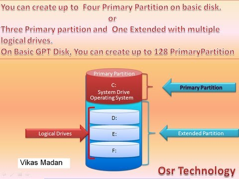 Types of Partition [Tutorial explained in Hindi]  Primary and Extended