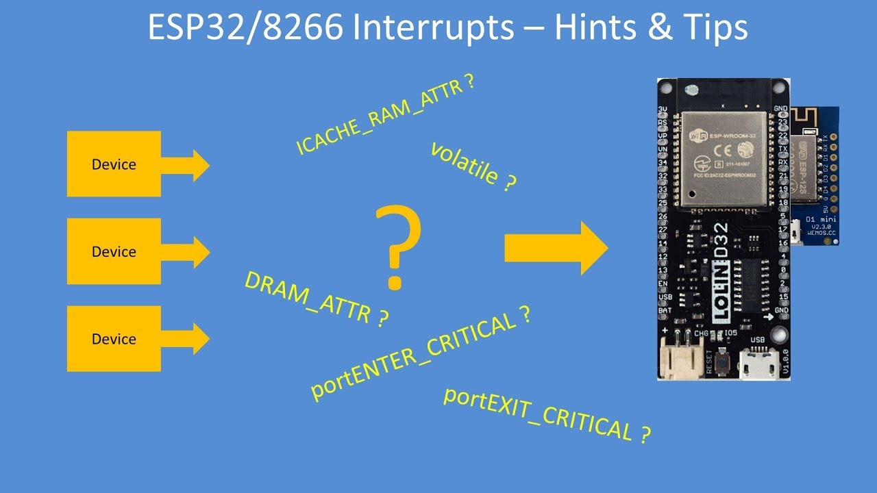 Tech Note 127 - ESP32/8266 Hints and Tips for Reliable Interrupt Operation