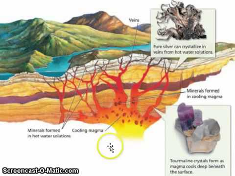 Mineral Formation Explanation Video Low Divya