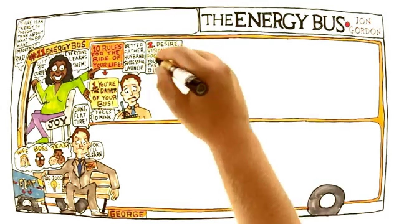 The Energy Bus Jon Gordon Pdf