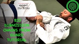 BJJ Submissions Chain from Guard Tutorial