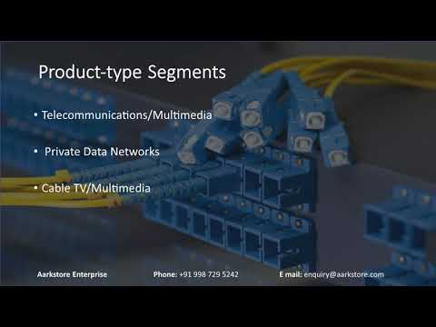 North America Outside Plant Fiber Optic Installation Apparatus Market Research Analysis 2027