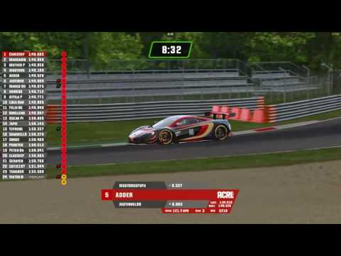 ACRL EU GT3 PROAM Final Round @ Monza