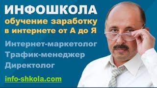 Перенос файла из WIX на свой домен и установка счетчика Яндекс Метрики