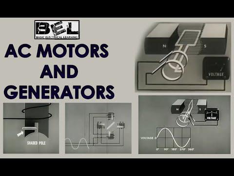 AC Motors and generators. Basic Electrical Learning