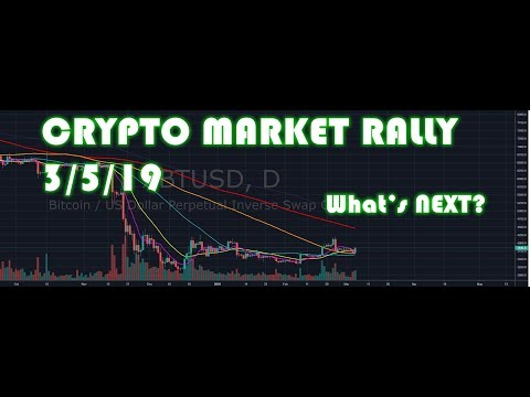 cryptocurrency market movers