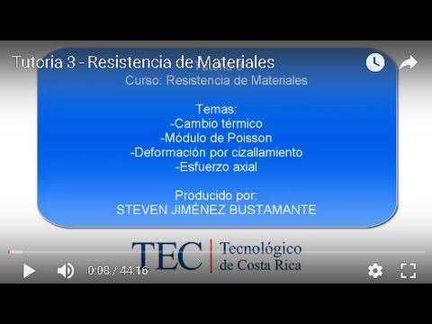 Tutoria 3 - Cambio Termico, Modulo Poisson, Deformacion