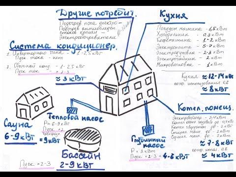 Как посчитать мощность потребления электроэнергии