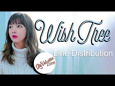 Red Velvet - Wish Tree Line Distribution (December/Christmas special)