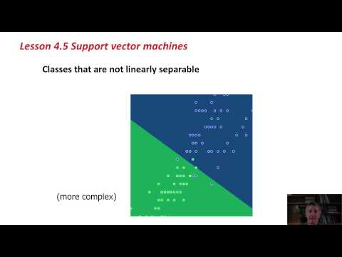 Data Mining With Weka (4.5: Support Vector Machines)