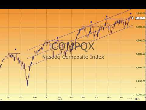 Market Clues from the NASDAQ COMPOSITE