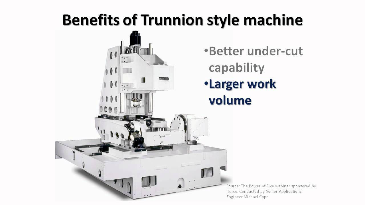 Trunion 5 Axis Milling Machine Diagram Wiring Diagrams Lathe Benefits Of A Trunnion Table On Machining Center Vertical Parts