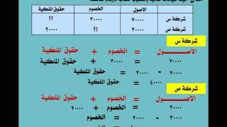 مبادىء علم المحاسبة - الجزء الاول