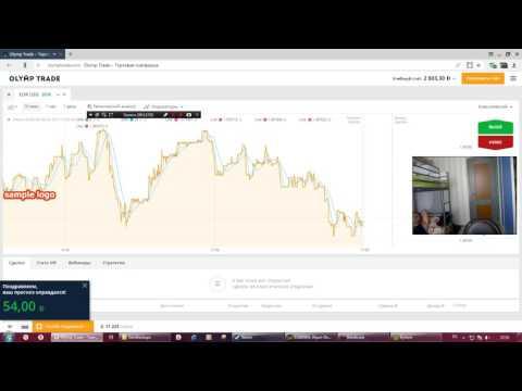 #Торговля Роботом на 1.5 часа часа. прибыль 300 рублей