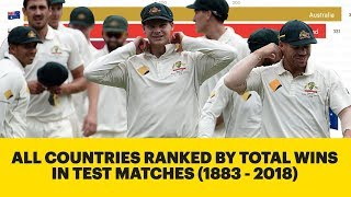 All Countries Ranked By Total Wins in Test Matches (1883 - 2018)