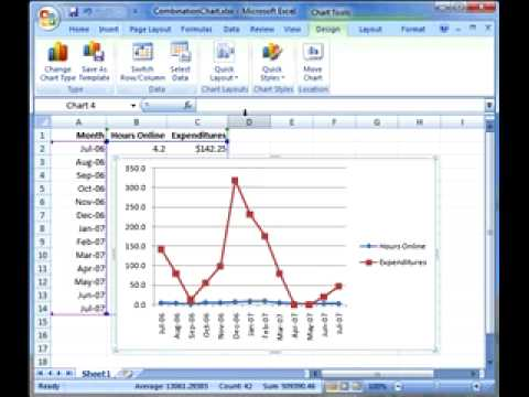 Creating a Combination Chart in Excel 2007 - YouTube