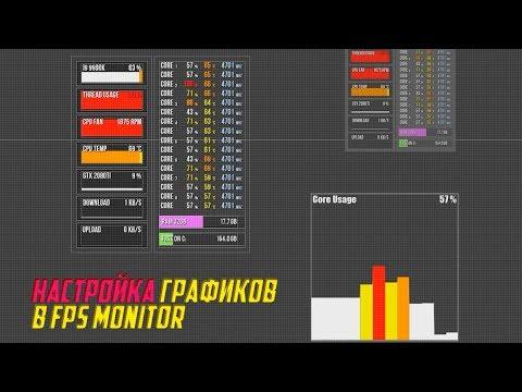 Настройка графиков в FPS Monitor