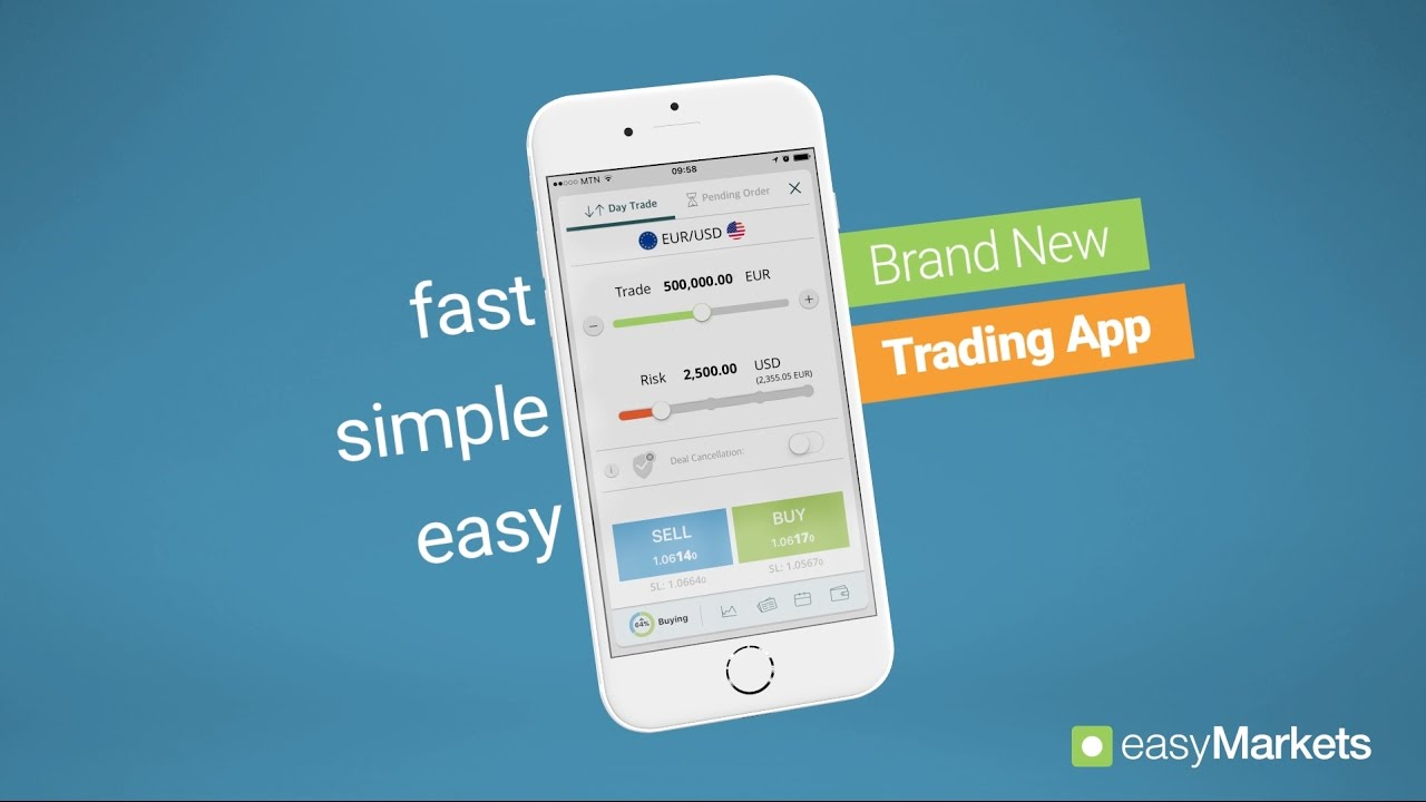 Tag : trading - Page No 34 « The Binary Options Trading Guide