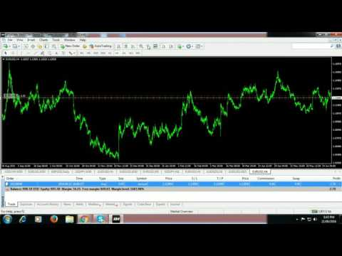 Trading Methods .. Forex Trading. Different ways to Trade Forex In Marathi