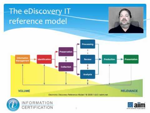4.6.1 eDiscovery Practices & Processes - YouTube