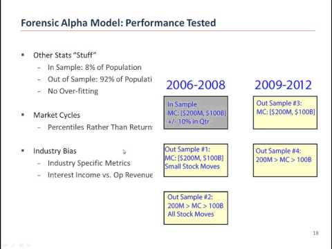 Forensic Alpha Model (FAM) - Asia Pacific