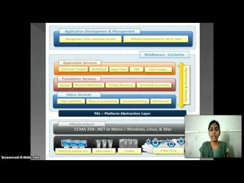Aneka Cloud Platform