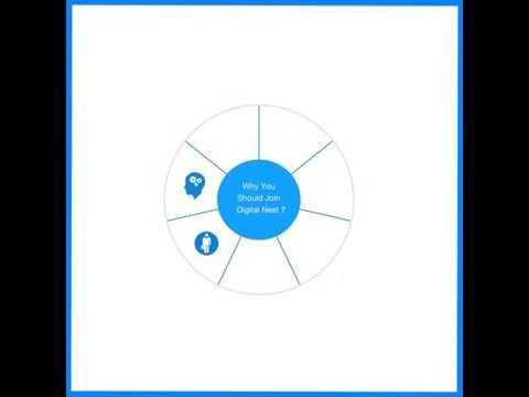 100% Job Guarantee Training on Digital Marketing & SEO with Google Professional Certification