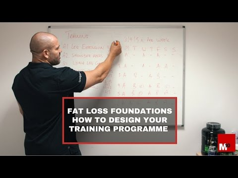 Fat Loss Foundations - How to design your training programme