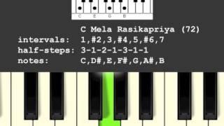 Mela Rasikapriya Musical Scale/Raga (72)