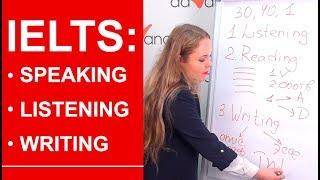 IELTS - Аудирование, Чтение, Письмо. Как проходит экзамен IELTS