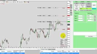 17. Trading mit dem Order Escort: Target erstellen (Tutorial)