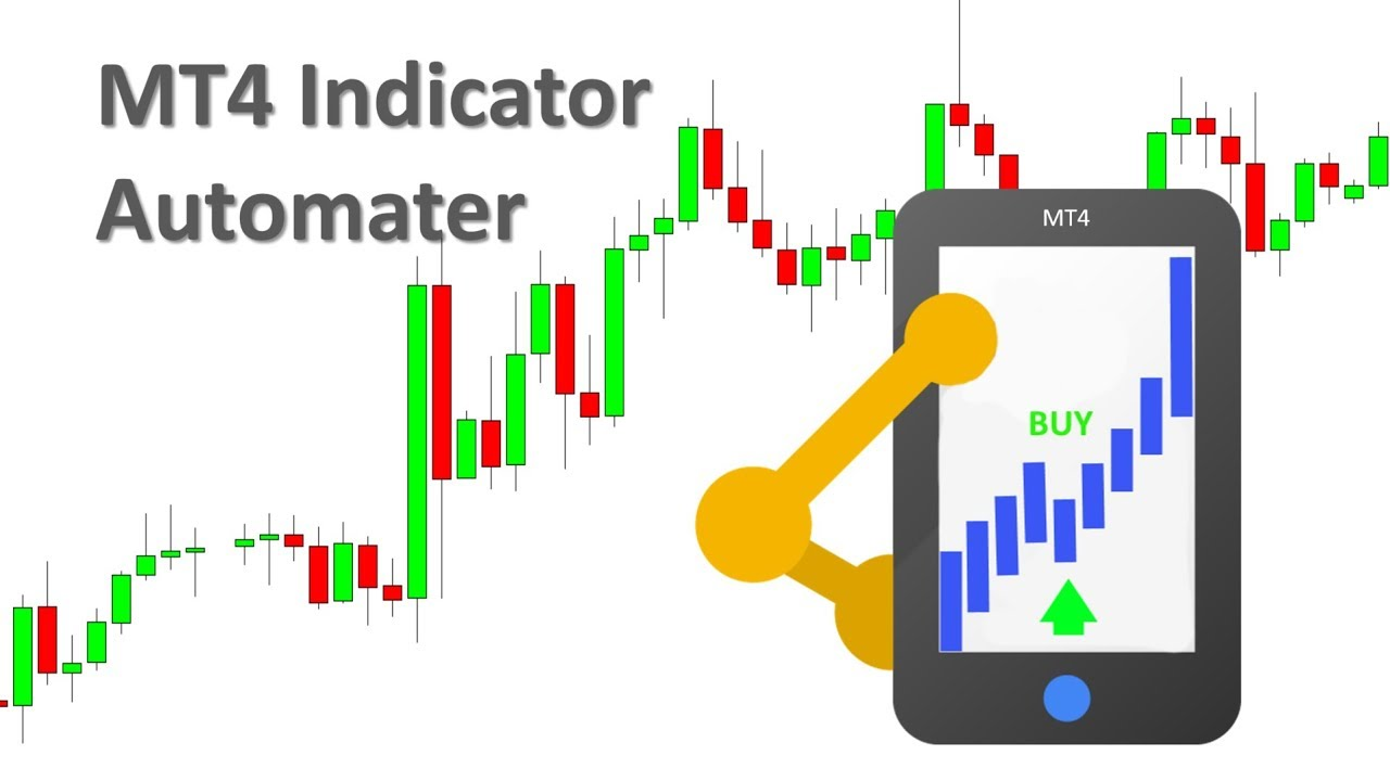 Convert Indicator To Ea Frz Indicator Automater Ea Mt4 Mt5 Youtube