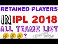 Ipl 2018 retention players list ||returned teams||retained players