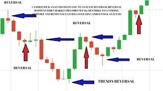 Tutorial for beginners - understanding reversal trading analysis