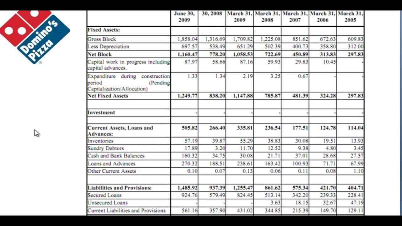 1 risk analysis in capital budgeting Capital Budgeting t