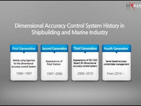 Dimensional Accuracy Control System History in Shipbuilding and Marine Industry